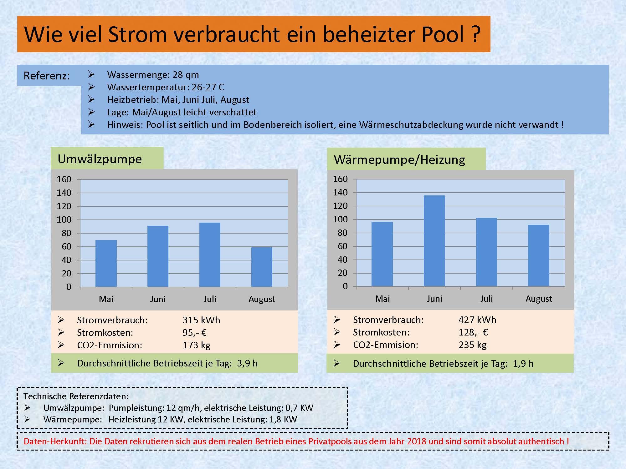 Pool_Energieverbrauch_Überlick_6